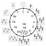 music-theory-icon-2
